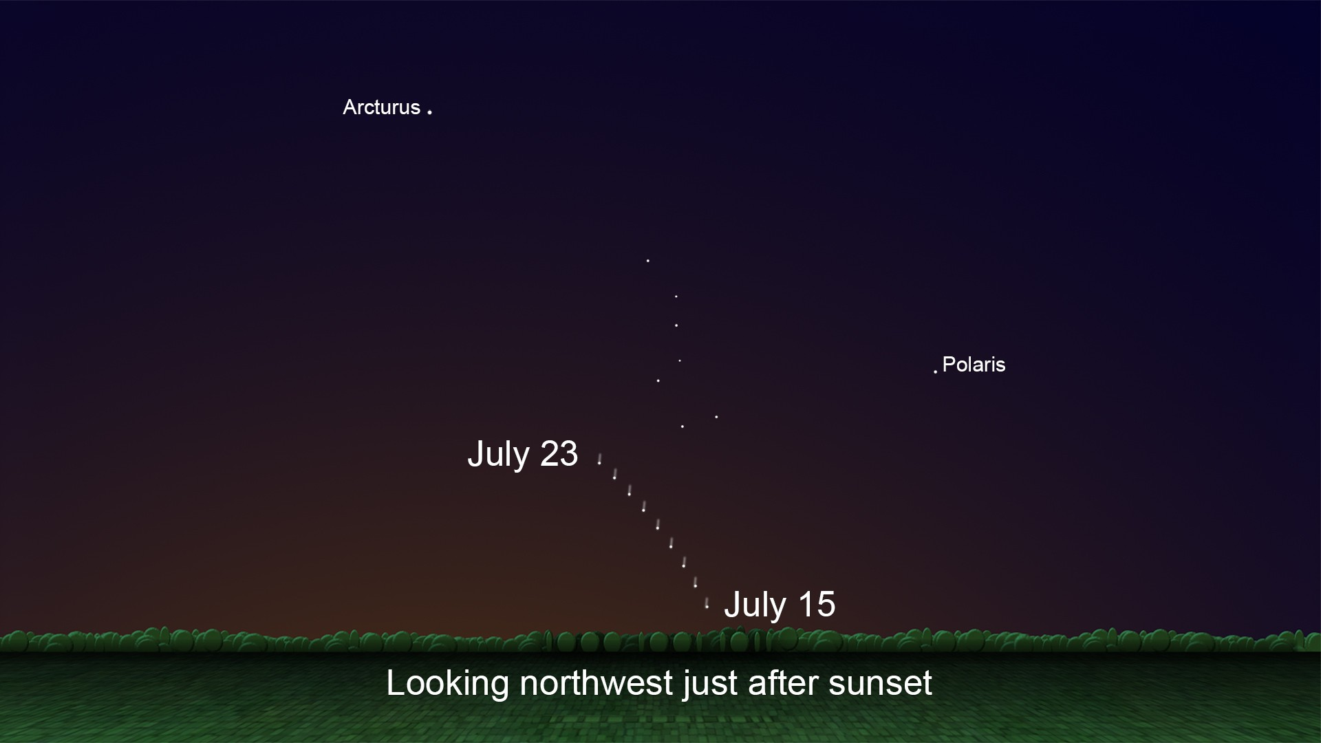 Skychart showing the location of Comet C/2020 F3 just after sunset, July 15 through 23 Credit: NASA/JPL-Caltech